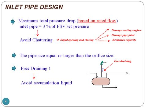 pressure relief valve weep holes process engineer psv installation guide