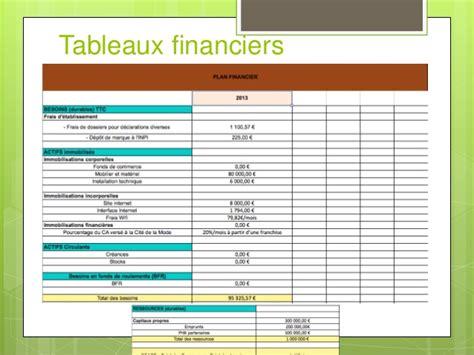 bookstore business plan template business plan l eau 224 la bouche