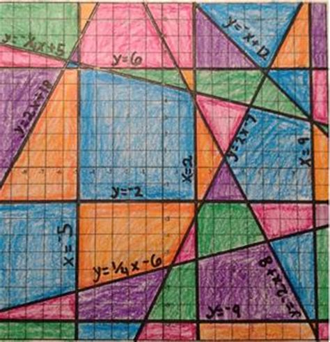 Stained Glass Window Worksheet by 803 Mp2 2013 2014 Ms Passarella S Math Class