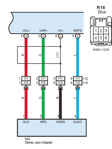 Toyota 4runner Aux Input Can I Make The Aux Input Work With An E7019 Toyota