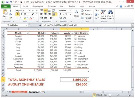 annual sales report template and personal financial statement
