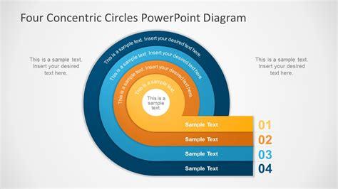 Four Concentric Circles Powerpoint Diagram Slidemodel How To Make Concentric Circles In Powerpoint