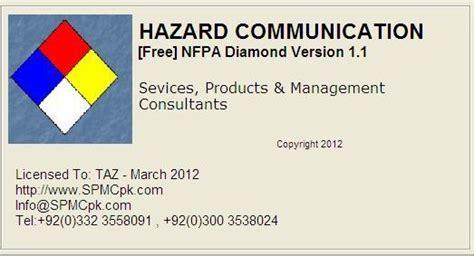 Spmcpk Com Hazard Communication By Nfpa Diamond Nfpa 704