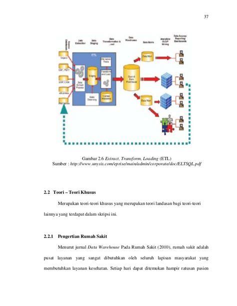 Landasan Teori Database | landasan teori database