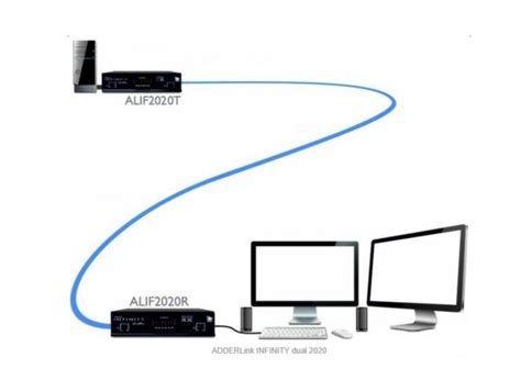 Adder Infinity 2020 by Adderlink Infinity Dual 2020