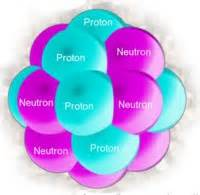 Protons And Neutrons Dichotomistic Logic Welcome To The Infinoverse Page Two