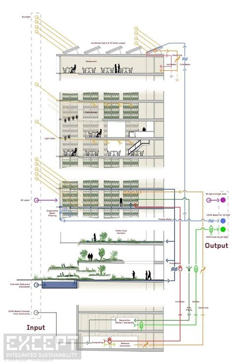 farm layout meaning farm plan diagram repair wiring scheme