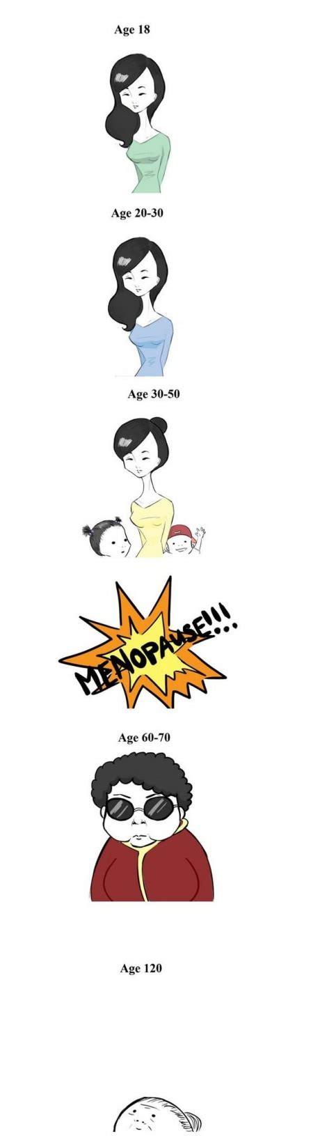 Asian Lady Aging Meme - asian girl aging meme www pixshark com images
