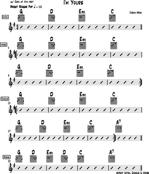 Guitar Chords Of Im Yours