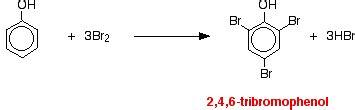 Multiplek Phenol ring reactions of phenol