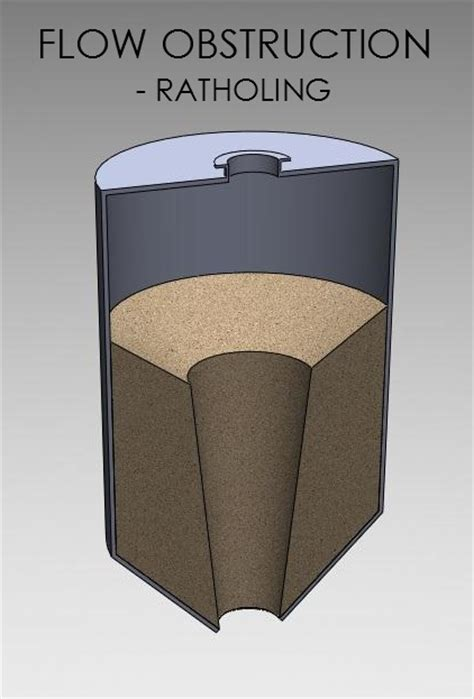 new design criteria for hoppers and bins mining minerals industry experience bulk material