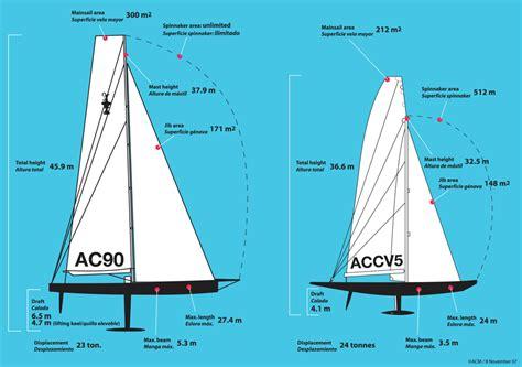 america s cup catamaran dimensions america s cup view