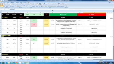 Fundamental Analysis Spreadsheet by Stock Fundamental Analysis Spreadsheet Templates Free