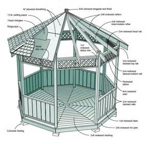 Outdoor Gazebo Plans by Gazebo Plans 14 Diy Ideas To Enjoy Outdoor Living Home