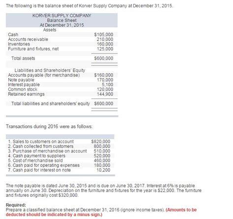 accounting archive february   cheggcom