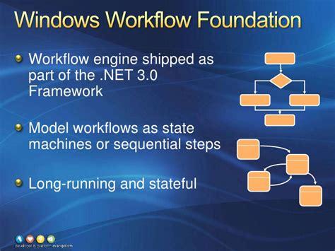windows workflow foundation 3 0 point 2010 workflow
