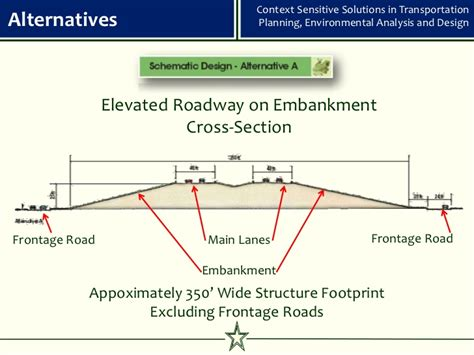 road layout definition css class 3 definition and benefits 120309