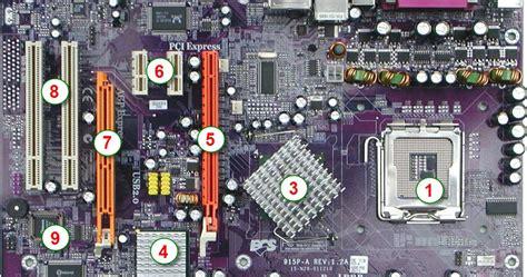 pengertian layout bengkel pengertian bagian dan istilah istilah pada motherboard