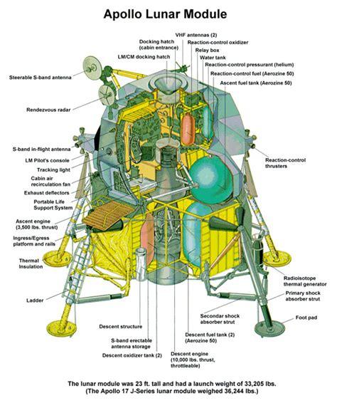 lunar module diagram apollo 11 lunar module diagram pics about space