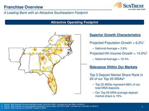 Suntrust Sweepstakes - suntrust banks inc overview autos post