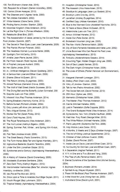 film terbaik abad 21 wah mad max fury road cs masuk daftar 100 film terbaik