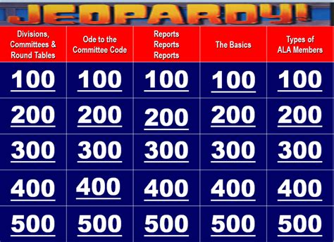 Itts Jeopardy Game Ala Support Ideas For Jeopardy Categories
