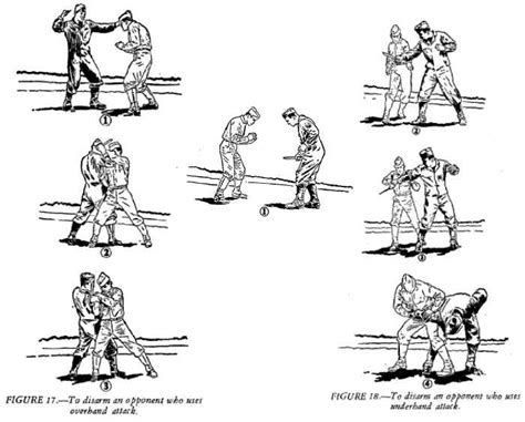 Basic Manual Of Knife Fighting knife fighting techniques like success