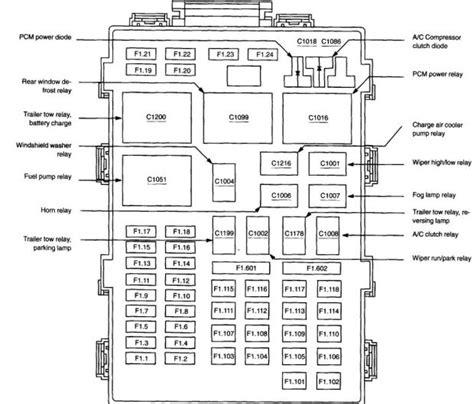 diagrams citroen relay wiring diagram beautiful citroen