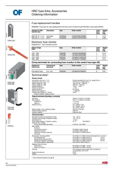 high voltage hrc fuse links abb hrc high voltage fuse links