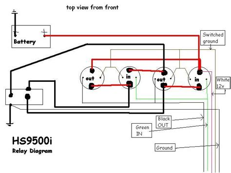 winch solenoid wiring diagram wiring diagram 10 easy set up winch solenoid wiring