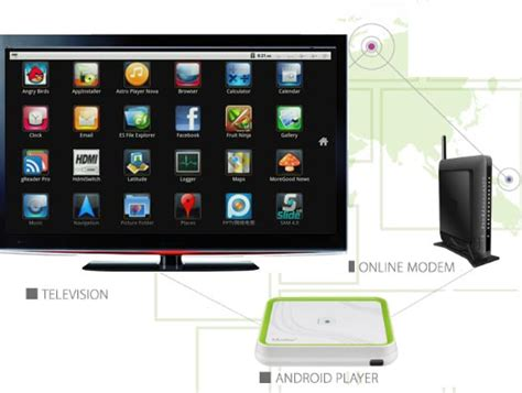 connect android to tv connect your android tv to your tv screen and enjoy 3d hd digital tv
