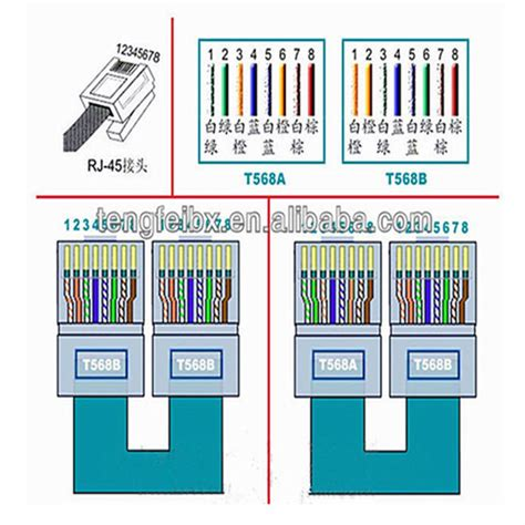 aus 8a steel quality quality utp rj45 modular cat 6 rj45 connectors