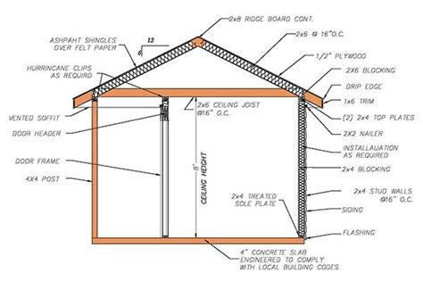 hip roof shed plans blueprints  cabana style shed