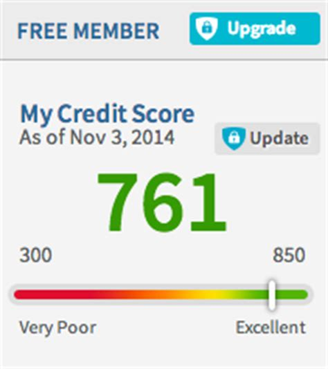 Credit Score Formula Change Things That Do Not Affect Your Credit Score Figuring Money Out