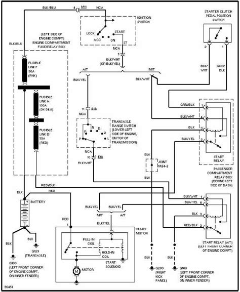 hyundai getz central locking wiring diagram free