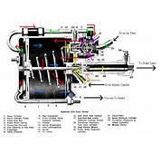 Bendix Hydro Vac Brake Systems