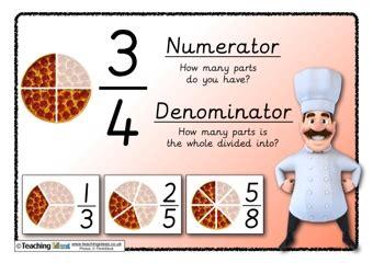 numerator and denominator poster | teaching ideas
