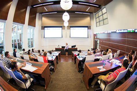 Schools With The Lowest Return On Mba by Fau Mba Program Ranks Fifth In The U S For Return On
