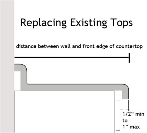 bar top overhang dimensions how to measure countert tops advice by eastop counters