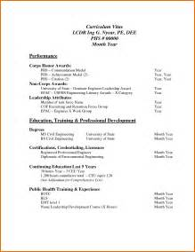 Resume Sample Letter Pdf by 6 Professional Curriculum Vitae Format Sample Budget