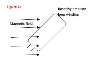 define magnetization by induction define induction voltage 28 images ppt electromagnetic induction powerpoint presentation id