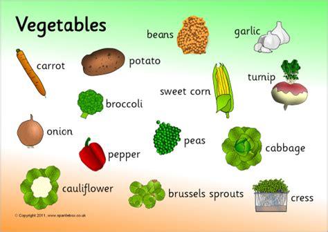 Vegetable Mat vegetables word mat sb5214 sparklebox