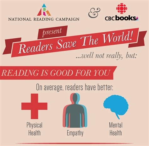 read info 10 reading infographics you need to see word time