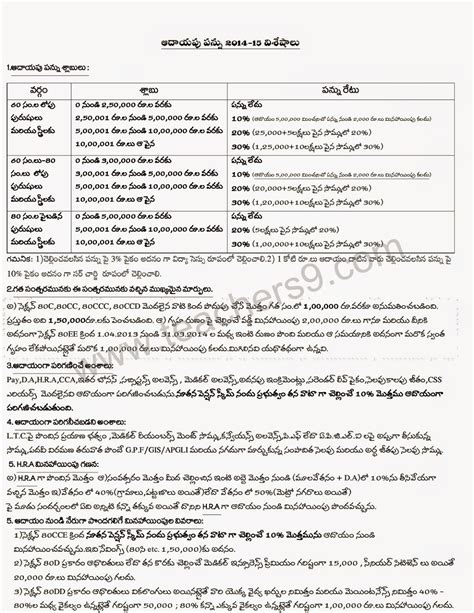 section wise details of income tax income tax details in telugu teachers9 com latest