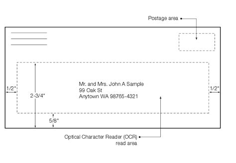 usps envelope printable area shows the ocr read area for letter size mail