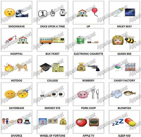 emoji quiz level 40 guess the emoji thinkcube level 21 level 40 answers
