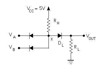 resistor diode logic gates an introduction to digital logic familities