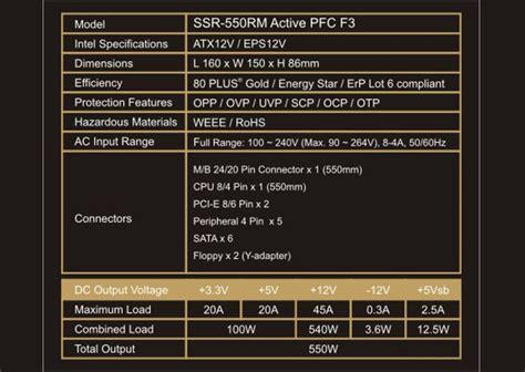 Seasonic S12g 550 550w 80 Gold Certified Retail Box 1 seasonic g series ssr 550rm 550w atx12v eps12v sli ready