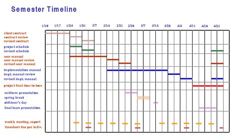 gantt chart timeline template 6 gantt timeline ganttchart template
