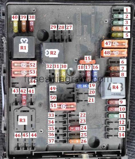 volkswagen touran fuse box diagram wiring diagram schemes